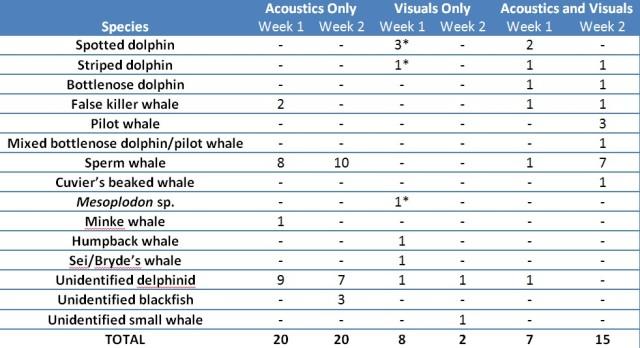 04_AcousticsTable