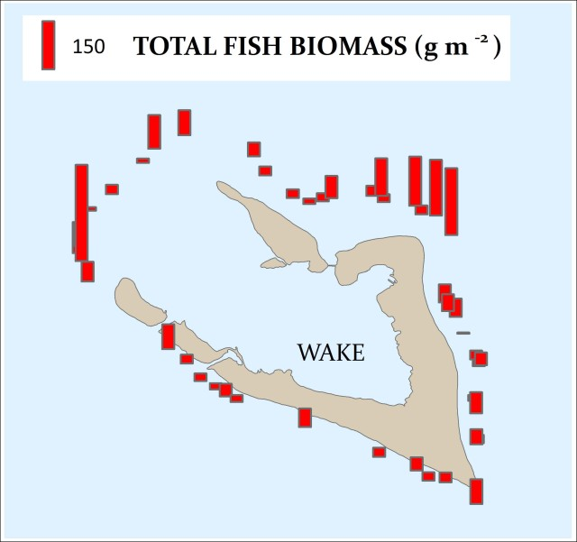 Figure 1. Mean total fish biomass at sites surveyed.