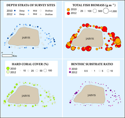 Figure 2. An example of the site-level data presented in the annual data report, this figure presents the following survey data from sites at Jarvis Island in 2010 and 2012 (top left) identified by depth strata, (top right) total fish biomass recorded at each site per year, (bottom left) hard coral cover (%) assessed by rapid visual assessment, and (bottom right) benthic substrate ratio (hard corals and encrusting algae to turf algae and macroalgae). The substrate ratio indicates the balance between the benthic components that contribute to reef accretion (corals and crustose coralline algae) and the fleshy macroalgae and turf algae that compete for space on the reef.