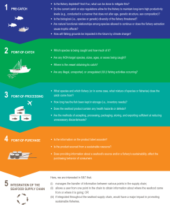 Graphic depicting the steps of the seafood supply chain with examples of the  information needs of fisheries managers at each step.