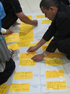 Workshop participants create a timeline of important events that have affected their fisheries or been impacted by their fisheries.