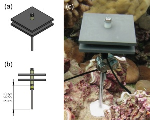 CAU assembly unit: a. oblique view, b. side view, and c. in-situ image of deployed CAU unit (NOAA Drawing by Daniel Merritt).