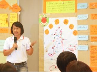 6b.Presentation