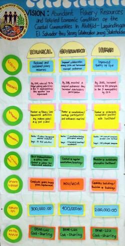 8.Plan_outline